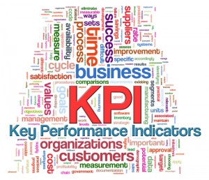 Key Performance Indicators KPI para eCommerce