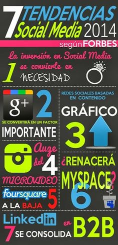 Tendencias del Social Media para el 2014