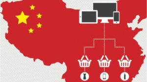 Bitacoras del Desafio eCommerce Crosborder China 2016